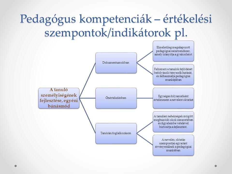 Pedagógus kompetenciák – értékelési szempontok/indikátorok pl.