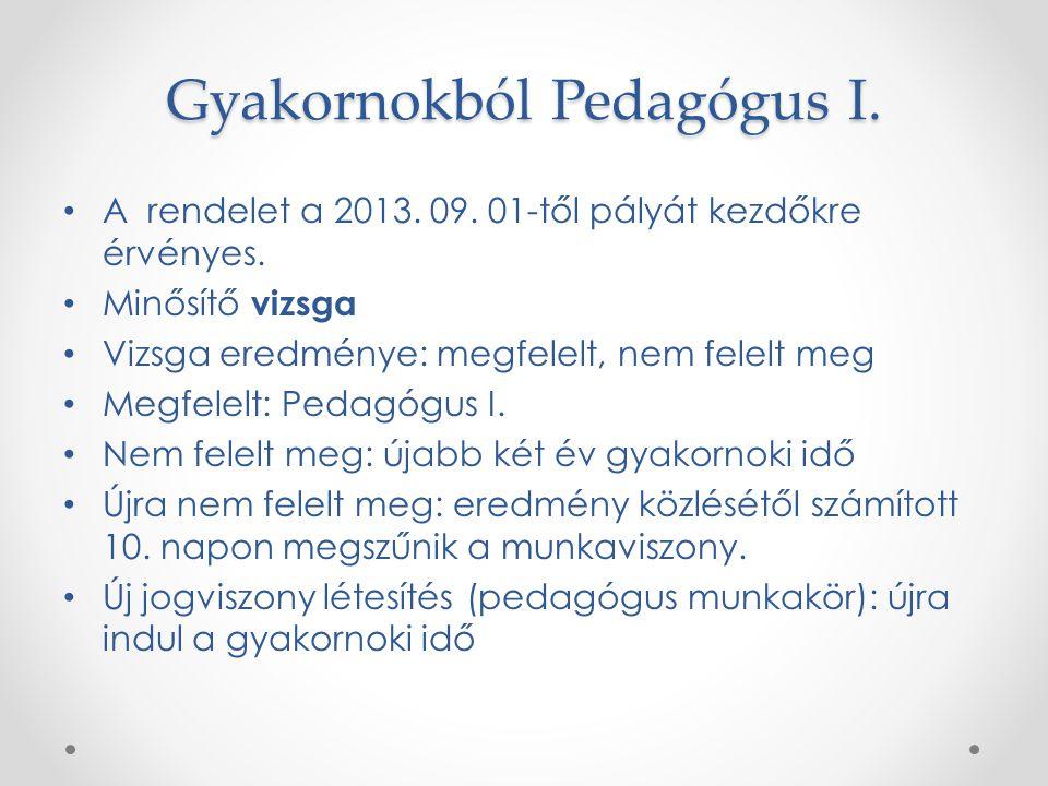 Gyakornokból Pedagógus I. A rendelet a 2013. 09. 01-től pályát kezdőkre érvényes. Minősítő vizsga Vizsga eredménye: megfelelt, nem felelt meg Megfelel