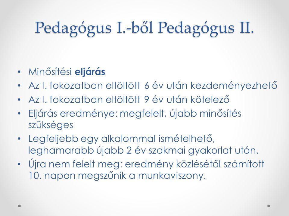 Pedagógus I.-ből Pedagógus II. Minősítési eljárás Az I. fokozatban eltöltött 6 év után kezdeményezhető Az I. fokozatban eltöltött 9 év után kötelező E