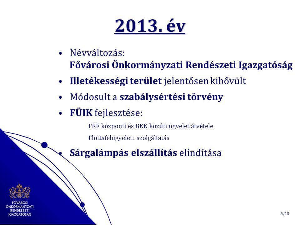 2013.