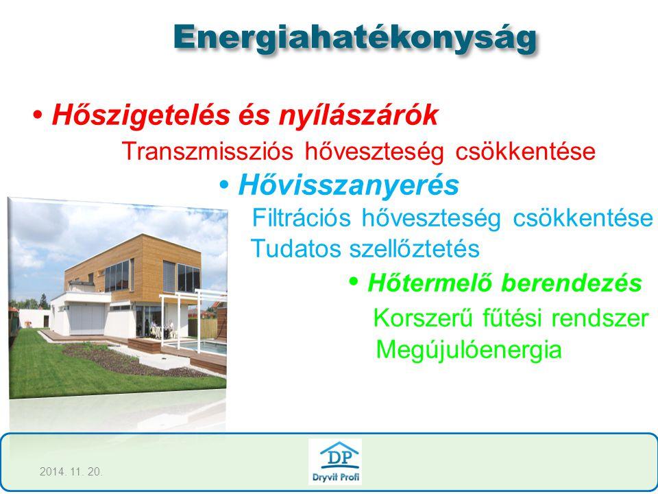 Energiahatékonyság Hőszigetelés és nyílászárók Transzmissziós hőveszteség csökkentése Hővisszanyerés Filtrációs hőveszteség csökkentése Tudatos szellő