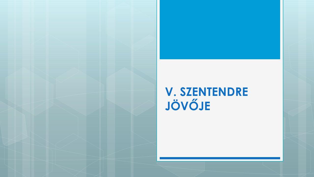 V. SZENTENDRE JÖVŐJE