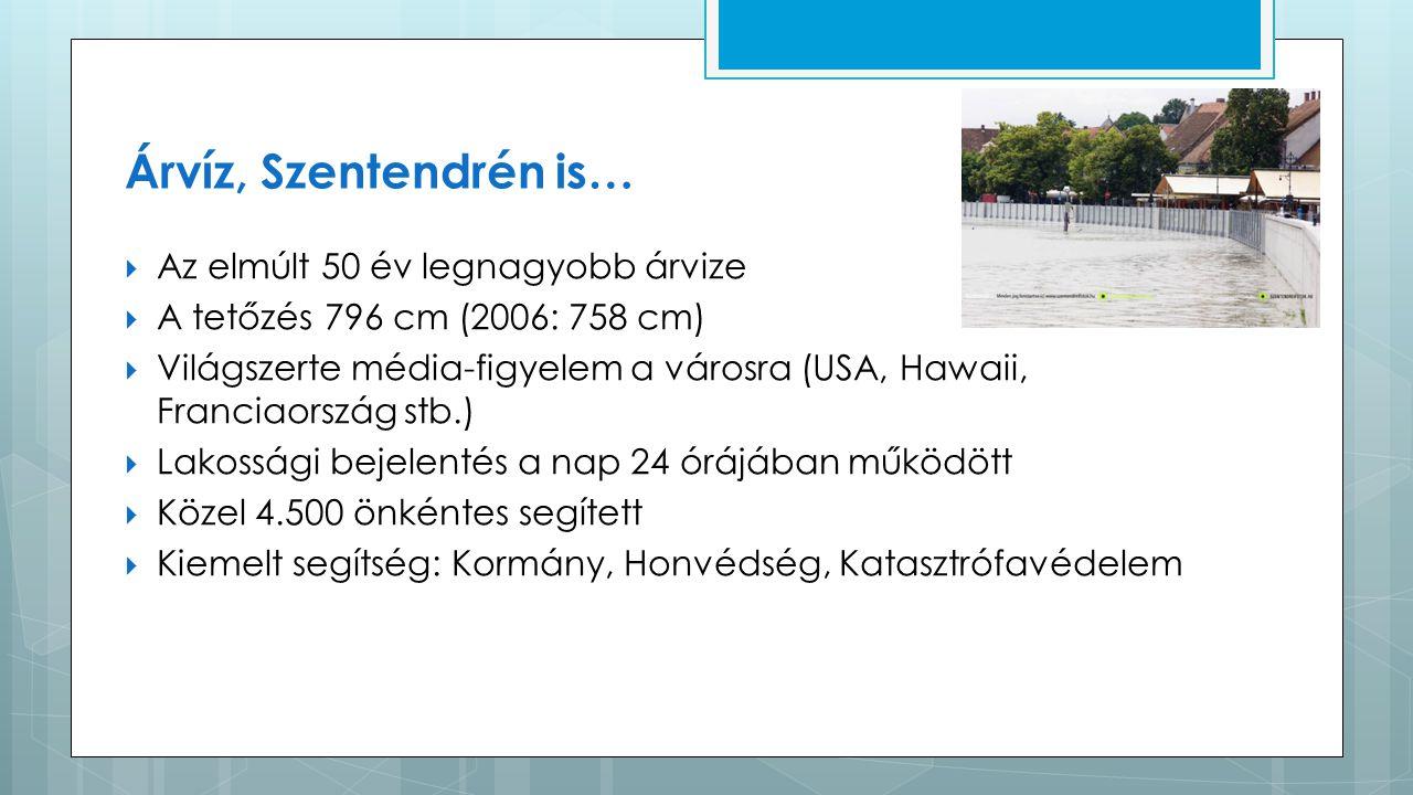Árvíz, Szentendrén is…  Az elmúlt 50 év legnagyobb árvize  A tetőzés 796 cm (2006: 758 cm)  Világszerte média-figyelem a városra (USA, Hawaii, Franciaország stb.)  Lakossági bejelentés a nap 24 órájában működött  Közel 4.500 önkéntes segített  Kiemelt segítség: Kormány, Honvédség, Katasztrófavédelem