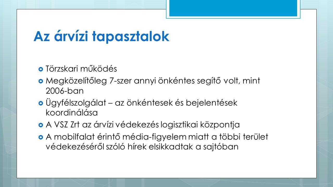 Az árvízi tapasztalok  Törzskari működés  Megközelítőleg 7-szer annyi önkéntes segítő volt, mint 2006-ban  Ügyfélszolgálat – az önkéntesek és bejelentések koordinálása  A VSZ Zrt az árvízi védekezés logisztikai központja  A mobilfalat érintő média-figyelem miatt a többi terület védekezéséről szóló hírek elsikkadtak a sajtóban