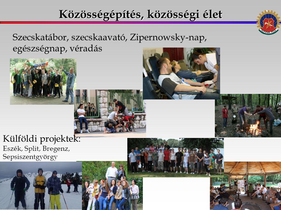 Közösségépítés, közösségi élet Szecskatábor, szecskaavató, Zipernowsky-nap, egészségnap, véradás Külföldi projektek: Eszék, Split, Bregenz, Sepsiszentgyörgy