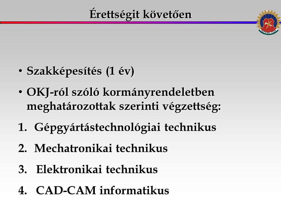 Érettségit követően Szakképesítés (1 év) Szakképesítés (1 év) OKJ-ról szóló kormányrendeletben meghatározottak szerinti végzettség: OKJ-ról szóló kormányrendeletben meghatározottak szerinti végzettség: 1.Gépgyártástechnológiai technikus 2.Mechatronikai technikus 3.