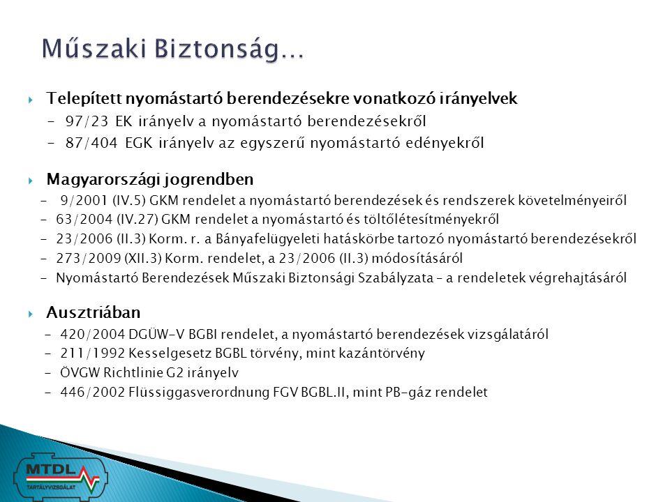  Fogyasztóknál elhelyezett PB-gáztartályok időszakos vizsgálatainak összehasonlítása: Magyarországon Külső szerkezeti vizsgálat – 5 év Belső szerkezeti vizsgálat – 10 év Ausztriában Külső szerkezeti vizsgálat – 3 év Belső szerkezeti vizsgálat – 12 év  EU országok és a Magyarországi jogrend szerint is a belső szerkezeti vizsgálat és szilárdsági nyomáspróba helyettesíthető a gáznyomáspróbával összekötött akusztikus-emissziós (AE) vizsgálattal  Több ezres tartályvizsgálati tapasztalat szerint, az évente megvizsgált kb.