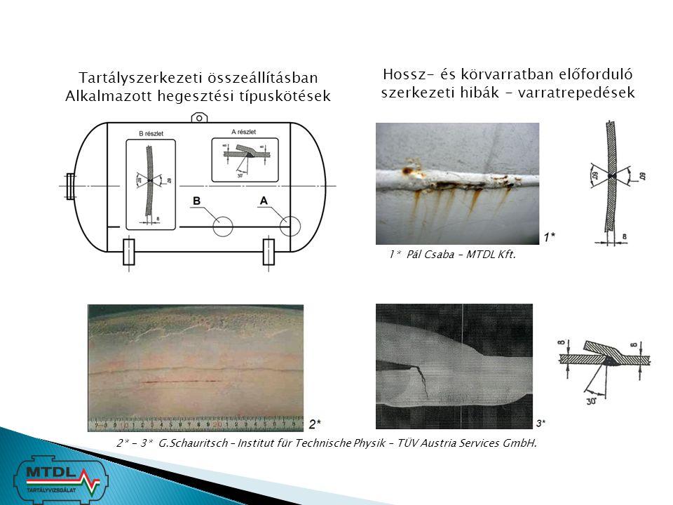 Tartályszerkezeti összeállításban Alkalmazott hegesztési típuskötések Hossz- és körvarratban előforduló szerkezeti hibák - varratrepedések 2* - 3* G.S