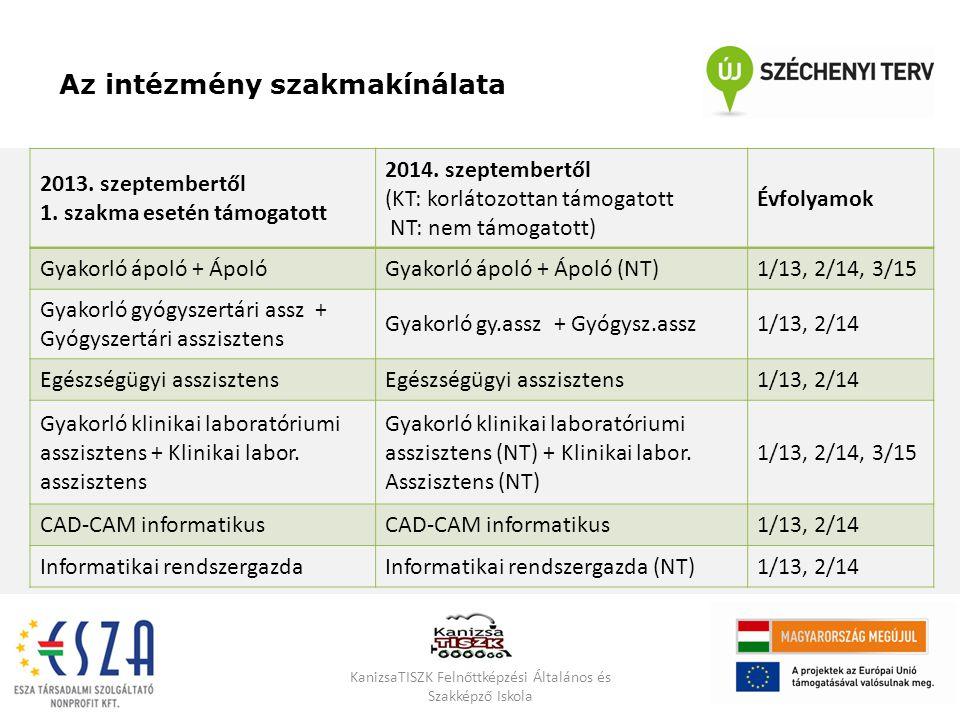 Az intézmény szakmakínálata KanizsaTISZK Felnőttképzési Általános és Szakképző Iskola 2013. szeptembertől 1. szakma esetén támogatott 2014. szeptember