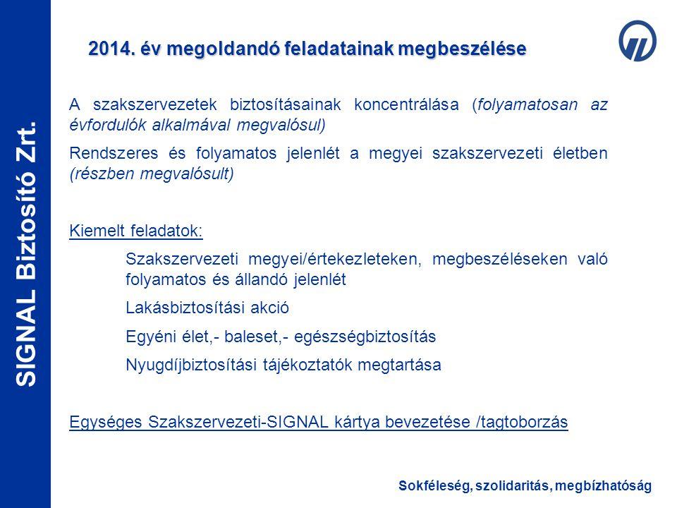 Sokféleség, szolidaritás, megbízhatóság SIGNAL Biztosító Zrt. 2014. év megoldandó feladatainak megbeszélése A szakszervezetek biztosításainak koncentr