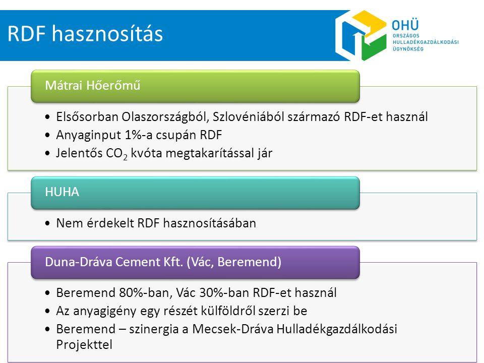 RDF hasznosítás Elsősorban Olaszországból, Szlovéniából származó RDF-et használ Anyaginput 1%-a csupán RDF Jelentős CO 2 kvóta megtakarítással jár Mát