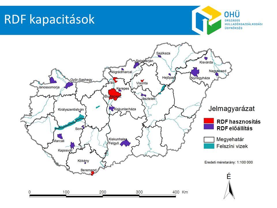 Szabályozás hiányában a költséges technológiát megkövetelő RDF előállítás bizonytalan Sok helyen ráfizetésesA magyar RDF kapacitások elégtelenek Felmérés eredményei