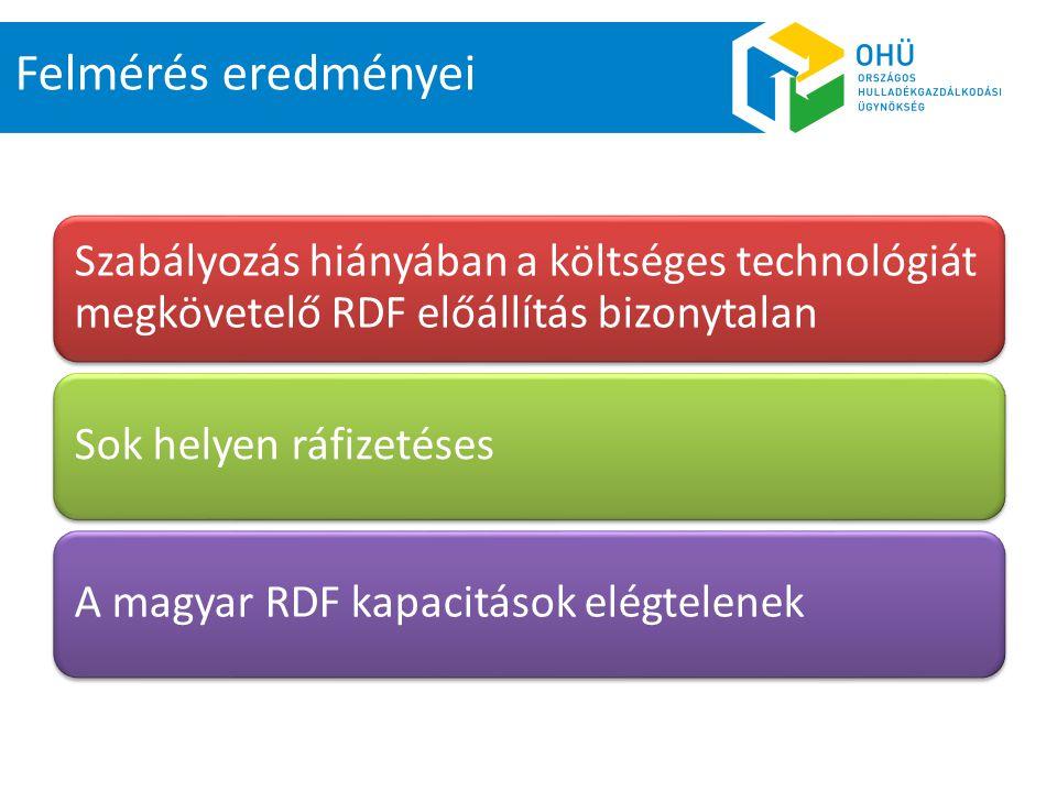 RDF hasznosítás Hasznosító megnevezése RDF felhasználás (t/év) Helyszín Mátrai Erőmű Zrt37-45 000 tVisonta Rákospalota Hulladékégető MűnrBudapest Duna - Dráva Cement Kft (Vác)49-58 000 tVác Duna - Dráva Cement Kft (Beremend)Beremend