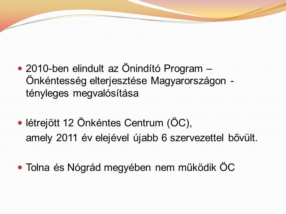 2010-ben elindult az Önindító Program – Önkéntesség elterjesztése Magyarországon - tényleges megvalósítása létrejött 12 Önkéntes Centrum (ÖC), amely 2011 év elejével újabb 6 szervezettel bővült.
