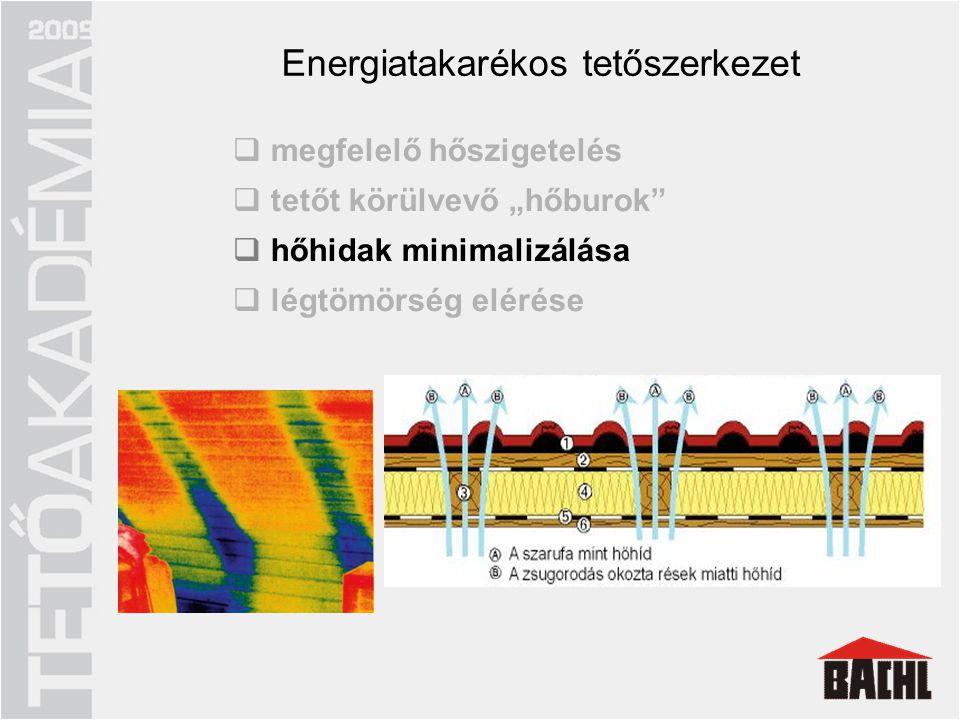 """A JOBB ÉLETMINŐSÉGÉRT Hőszigetelés Energiatakarékos tetőszerkezet  megfelelő hőszigetelés  tetőt körülvevő """"hőburok""""  hőhidak minimalizálása  légt"""