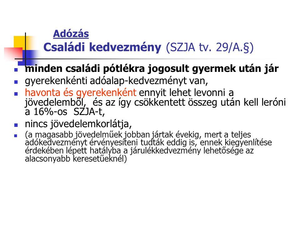 Adózás Családi kedvezmény (SZJA tv.