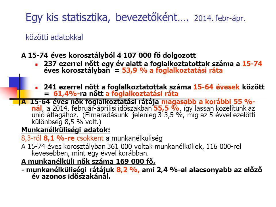 Egy kis statisztika, bevezetőként….2014. febr-ápr.