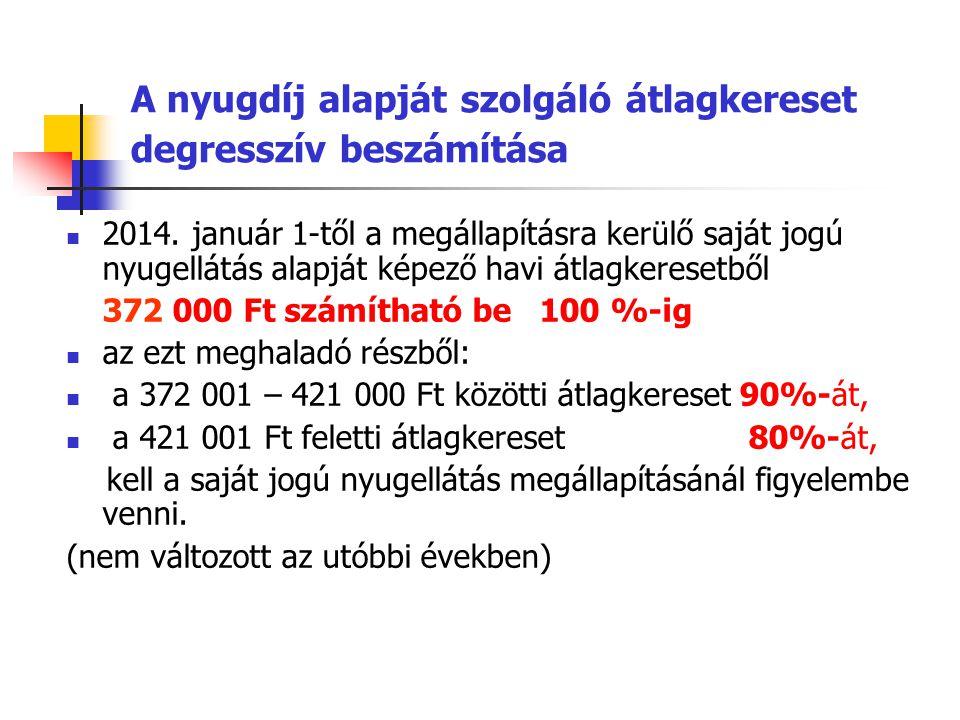 A nyugdíj alapját szolgáló átlagkereset degresszív beszámítása 2014. január 1-től a megállapításra kerülő saját jogú nyugellátás alapját képező havi á