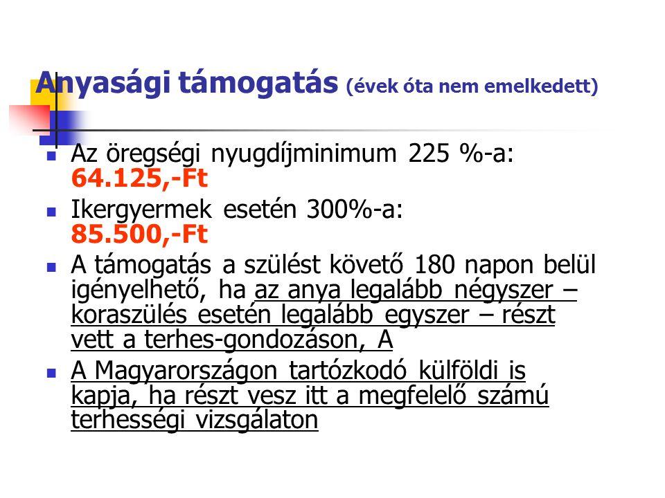 Anyasági támogatás (évek óta nem emelkedett) Az öregségi nyugdíjminimum 225 %-a: 64.125,-Ft Ikergyermek esetén 300%-a: 85.500,-Ft A támogatás a szülést követő 180 napon belül igényelhető, ha az anya legalább négyszer – koraszülés esetén legalább egyszer – részt vett a terhes-gondozáson, A A Magyarországon tartózkodó külföldi is kapja, ha részt vesz itt a megfelelő számú terhességi vizsgálaton