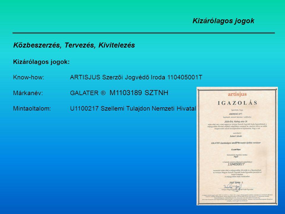 Kizárólagos jogok Közbeszerzés, Tervezés, Kivitelezés Kizárólagos jogok: Know-how: ARTISJUS Szerzői Jogvédő Iroda 110405001T Márkanév:GALATER ® M11031