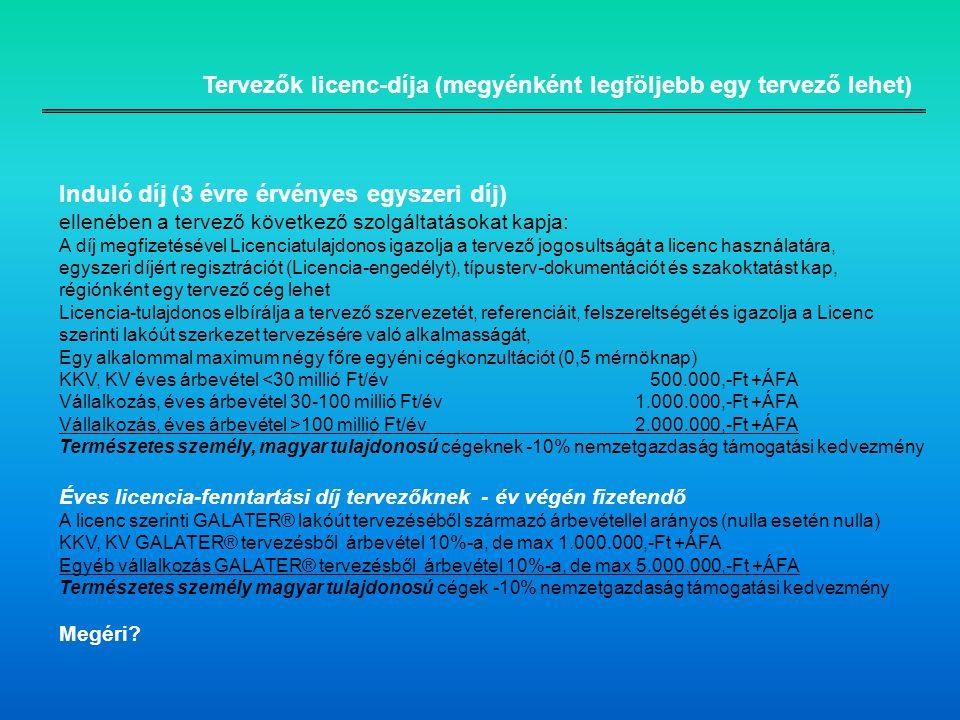 Tervezők licenc-díja (megyénként legföljebb egy tervező lehet) Induló díj (3 évre érvényes egyszeri díj) ellenében a tervező következő szolgáltatásoka