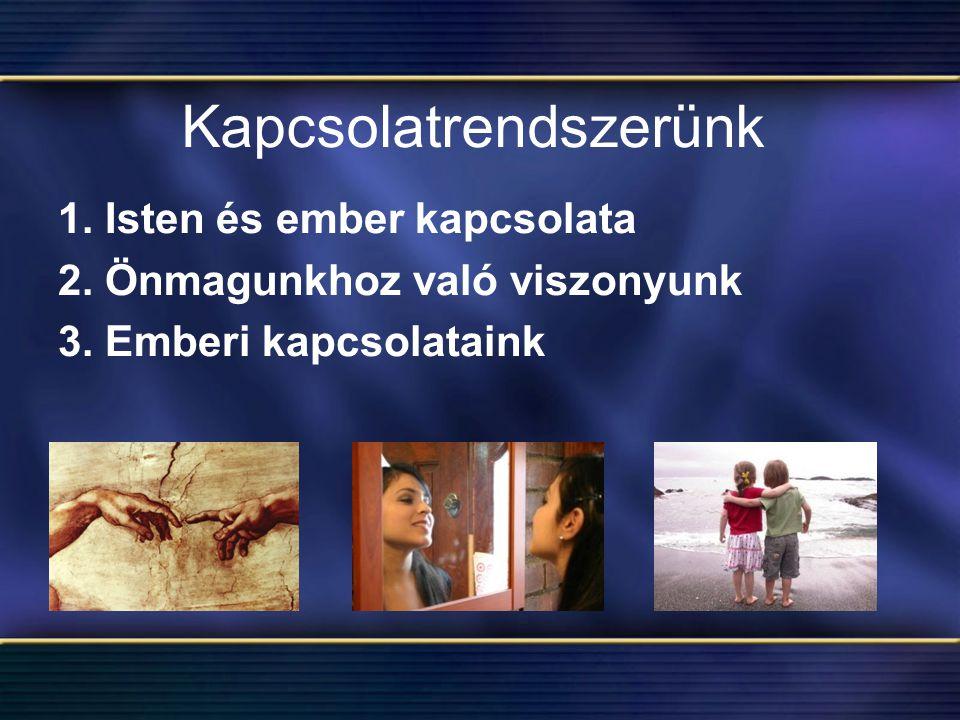 Kapcsolatrendszerünk 1. Isten és ember kapcsolata 2.