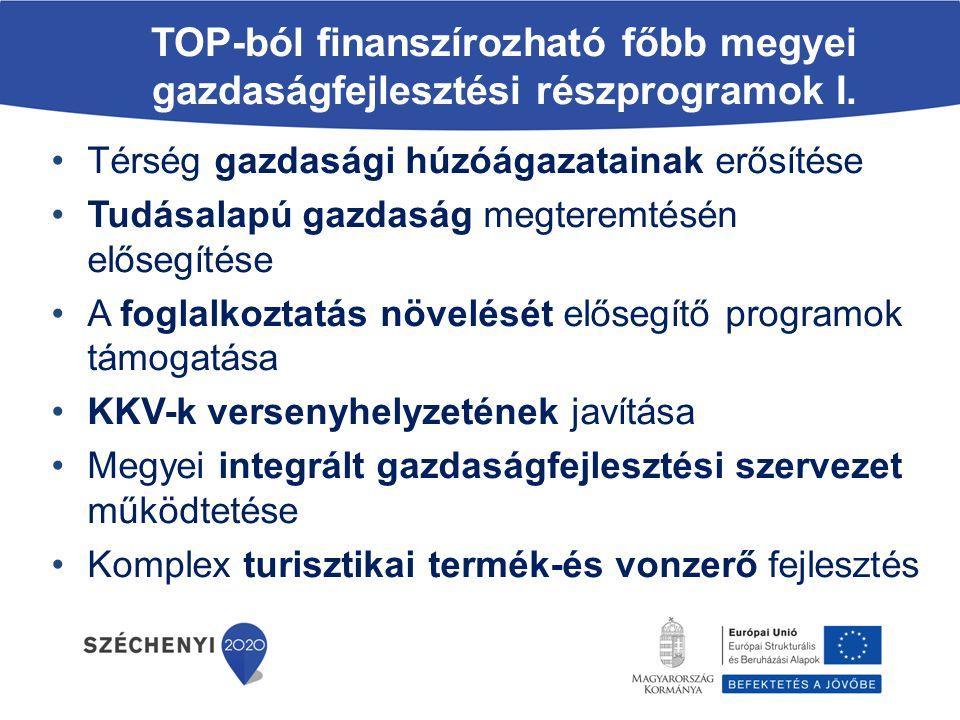 TOP-ból finanszírozható főbb megyei gazdaságfejlesztési részprogramok I. Térség gazdasági húzóágazatainak erősítése Tudásalapú gazdaság megteremtésén