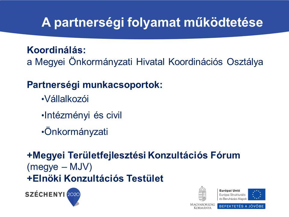 A partnerségi folyamat működtetése Koordinálás: a Megyei Önkormányzati Hivatal Koordinációs Osztálya Partnerségi munkacsoportok: Vállalkozói Intézmény