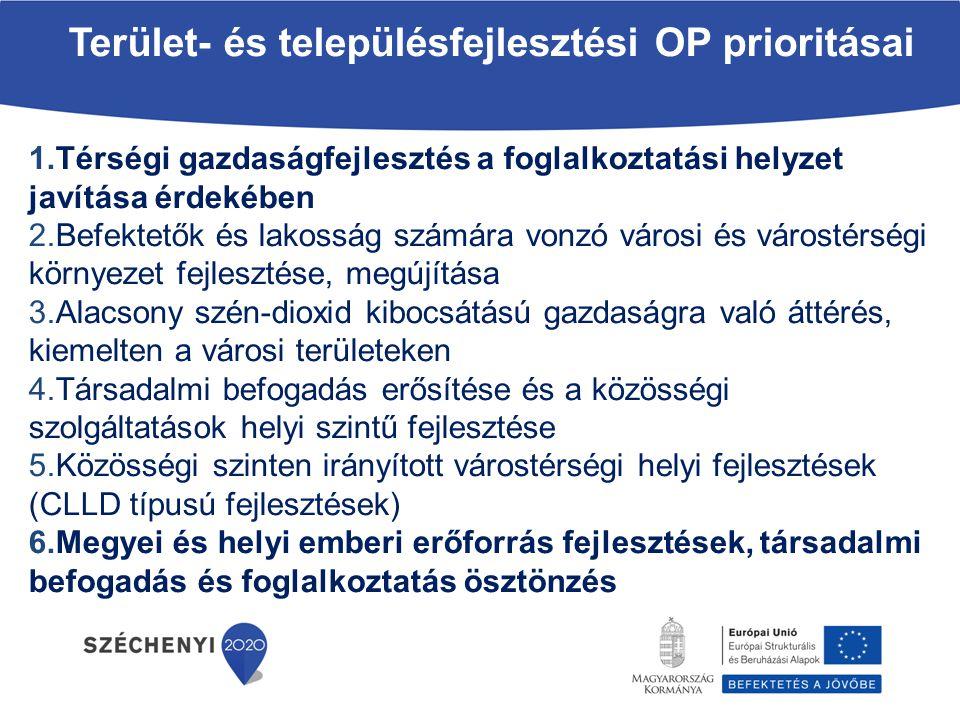 Terület- és településfejlesztési OP prioritásai 1.Térségi gazdaságfejlesztés a foglalkoztatási helyzet javítása érdekében 2.Befektetők és lakosság szá