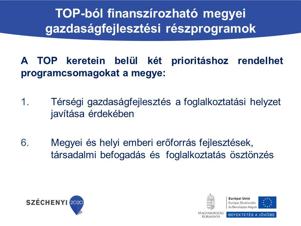 TOP-ból finanszírozható megyei gazdaságfejlesztési részprogramok A TOP keretein belül két prioritáshoz rendelhet programcsomagokat a megye: 1.Térségi