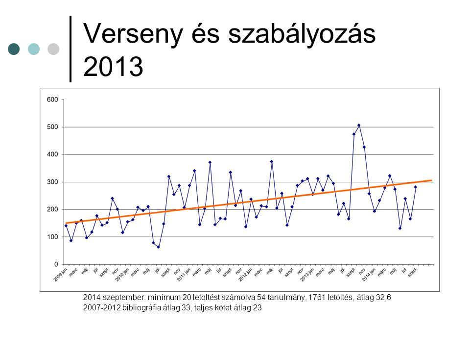 2014 szeptember: minimum 20 letöltést számolva 54 tanulmány, 1761 letöltés, átlag 32,6 2007-2012 bibliográfia átlag 33, teljes kötet átlag 23
