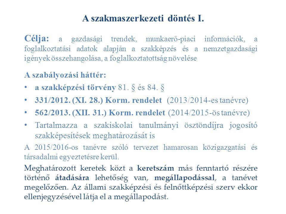A szakmaszerkezeti döntés I. Célja: a gazdasági trendek, munkaerő-piaci információk, a foglalkoztatási adatok alapján a szakképzés és a nemzetgazdaság