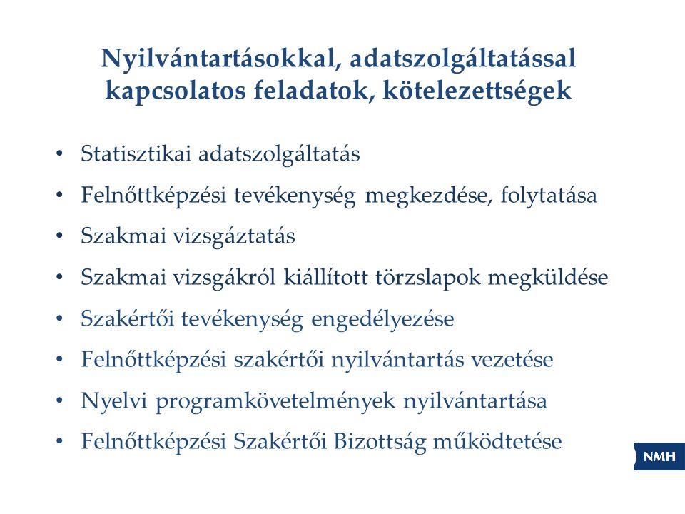 Nyilvántartásokkal, adatszolgáltatással kapcsolatos feladatok, kötelezettségek Statisztikai adatszolgáltatás Felnőttképzési tevékenység megkezdése, fo