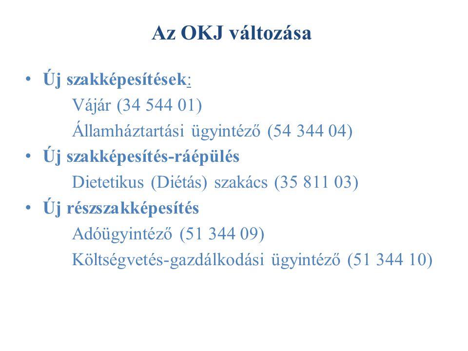 Az OKJ változása Új szakképesítések: Vájár (34 544 01) Államháztartási ügyintéző (54 344 04) Új szakképesítés-ráépülés Dietetikus (Diétás) szakács (35
