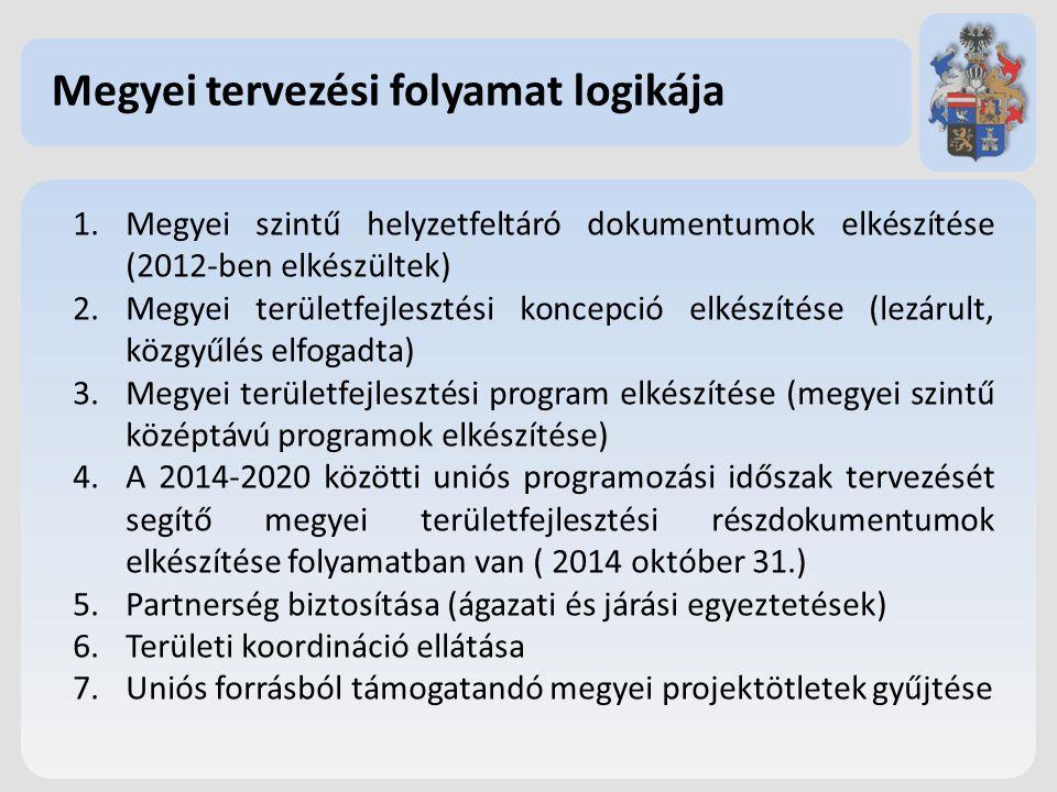 Megyei tervezési folyamat logikája 1.Megyei szintű helyzetfeltáró dokumentumok elkészítése (2012-ben elkészültek) 2.Megyei területfejlesztési koncepció elkészítése (lezárult, közgyűlés elfogadta) 3.Megyei területfejlesztési program elkészítése (megyei szintű középtávú programok elkészítése) 4.A 2014-2020 közötti uniós programozási időszak tervezését segítő megyei területfejlesztési részdokumentumok elkészítése folyamatban van ( 2014 október 31.) 5.Partnerség biztosítása (ágazati és járási egyeztetések) 6.Területi koordináció ellátása 7.Uniós forrásból támogatandó megyei projektötletek gyűjtése
