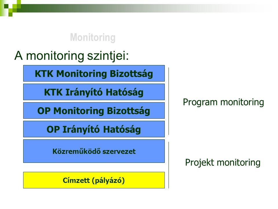 A monitoring szintjei: Monitoring KTK Monitoring Bizottság OP Monitoring Bizottság OP Irányító Hatóság Közreműködő szervezet Címzett (pályázó) Projekt monitoring Program monitoring KTK Irányító Hatóság