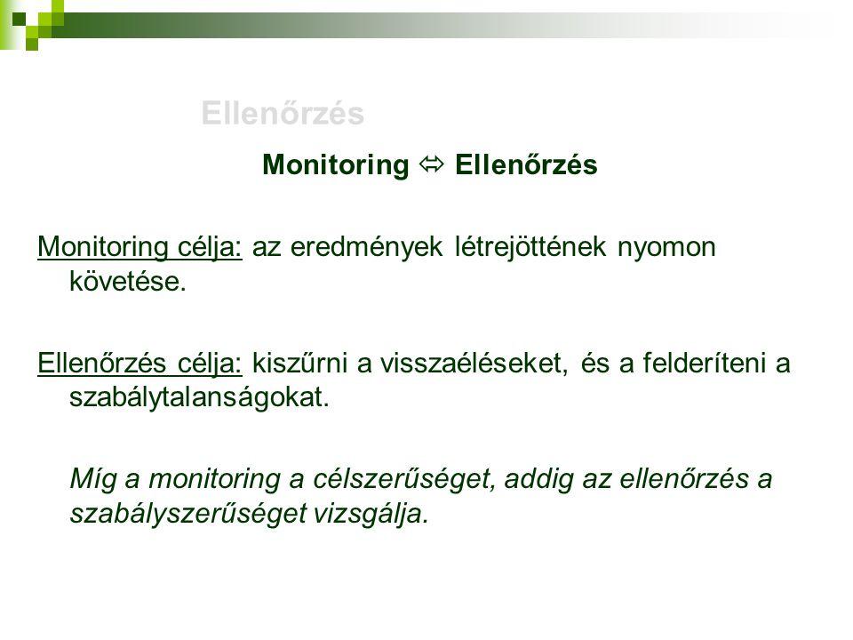 Monitoring  Ellenőrzés Monitoring célja: az eredmények létrejöttének nyomon követése.
