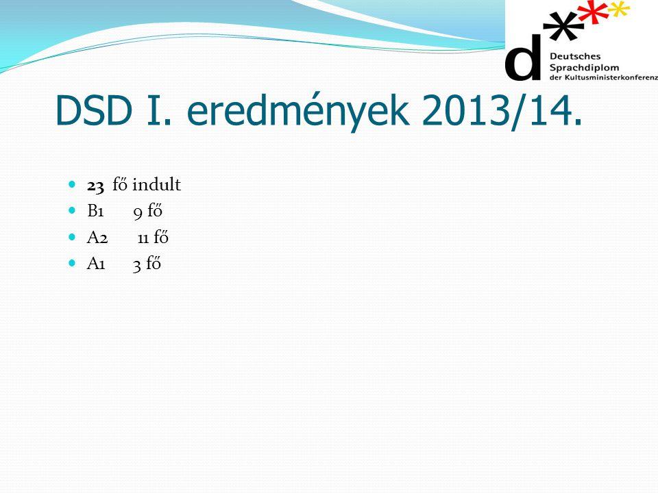 DSD I. eredmények 2013/14. 23 fő indult B19 fő A2 11 fő A13 fő