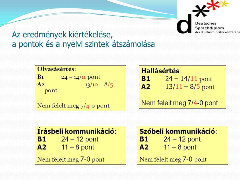 Az eredmények kiértékelése, a pontok és a nyelvi szintek átszámolása Olvasásértés: B124 – 14/11 pont A213/10 – 8/5 pont Nem felelt meg 7/4-0 pont Hall