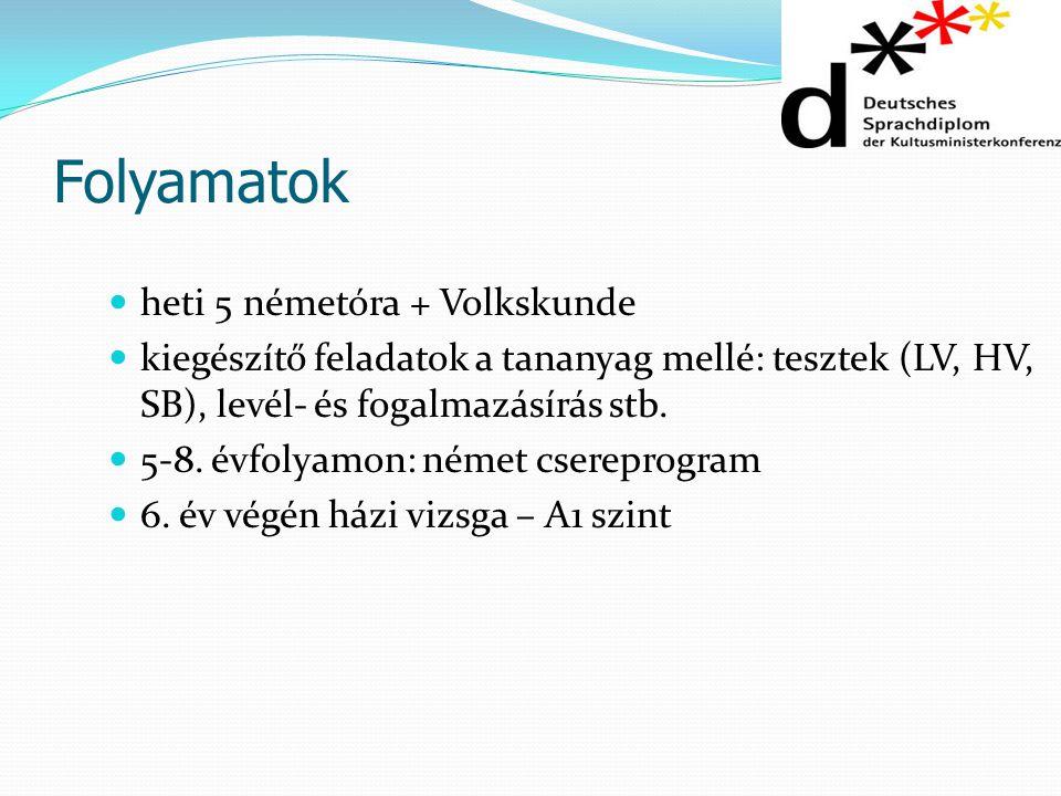 Folyamatok heti 5 németóra + Volkskunde kiegészítő feladatok a tananyag mellé: tesztek (LV, HV, SB), levél- és fogalmazásírás stb. 5-8. évfolyamon: né