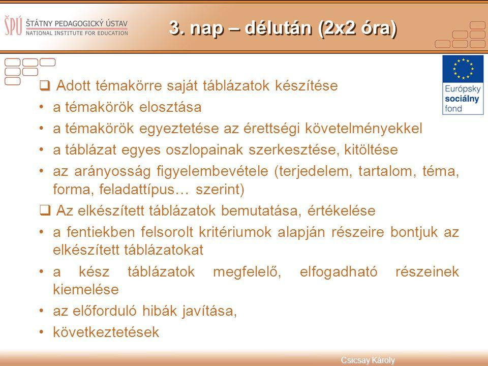 Csicsay Károly   Adott témakörre saját táblázatok készítése a témakörök elosztása a témakörök egyeztetése az érettségi követelményekkel a táblázat e