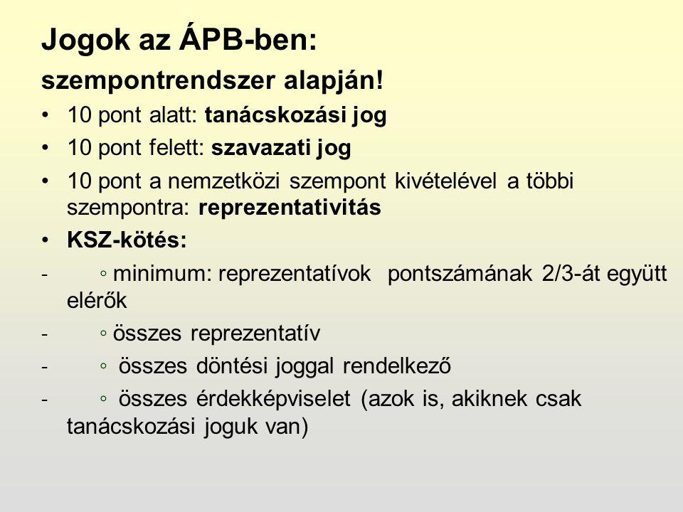 Jogok az ÁPB-ben: szempontrendszer alapján.