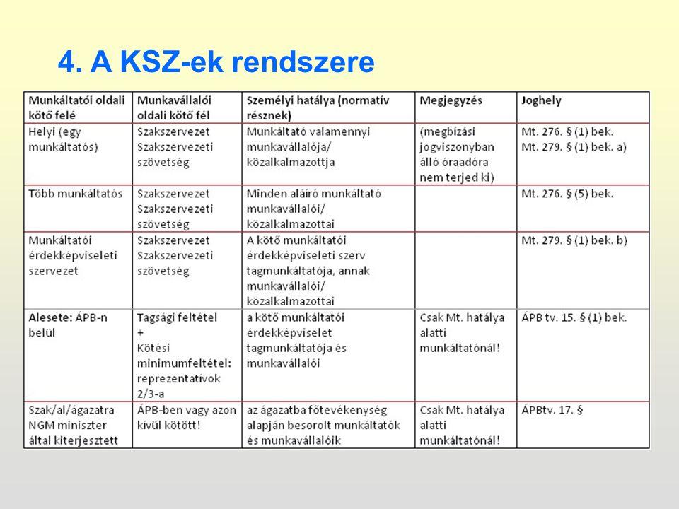 4. A KSZ-ek rendszere