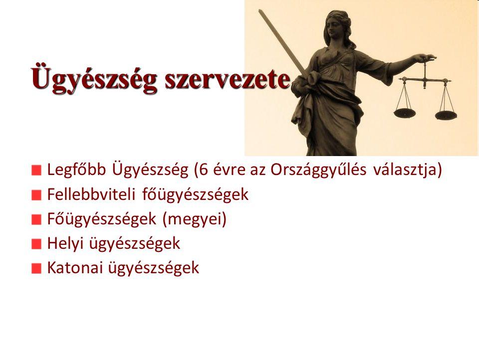 Jogrendszer KözjogMagánjog a hatalom kiépítését, fenntartását és gyakorlását szabályozza  alkotmányjog  büntetőjog  közigazgatási jog a személyeket megillető alanyi jogok biztosítását, gyakorolhatóságát, jogilag elismert érdekeinek előmozdítását szolgálja  magánérdekű életviszonyokat szabályoz  polgári jog, benne a család, társaság és versenyjog  munkajog  kereskedelmi jog pl.