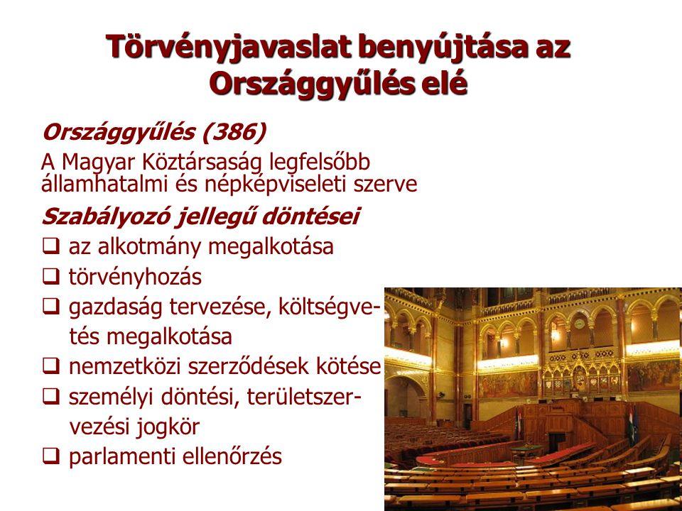 Törvényjavaslatot nyújthat be:  köztársasági elnök  kormány  országgyűlési bizottság  országgyűlési képviselő