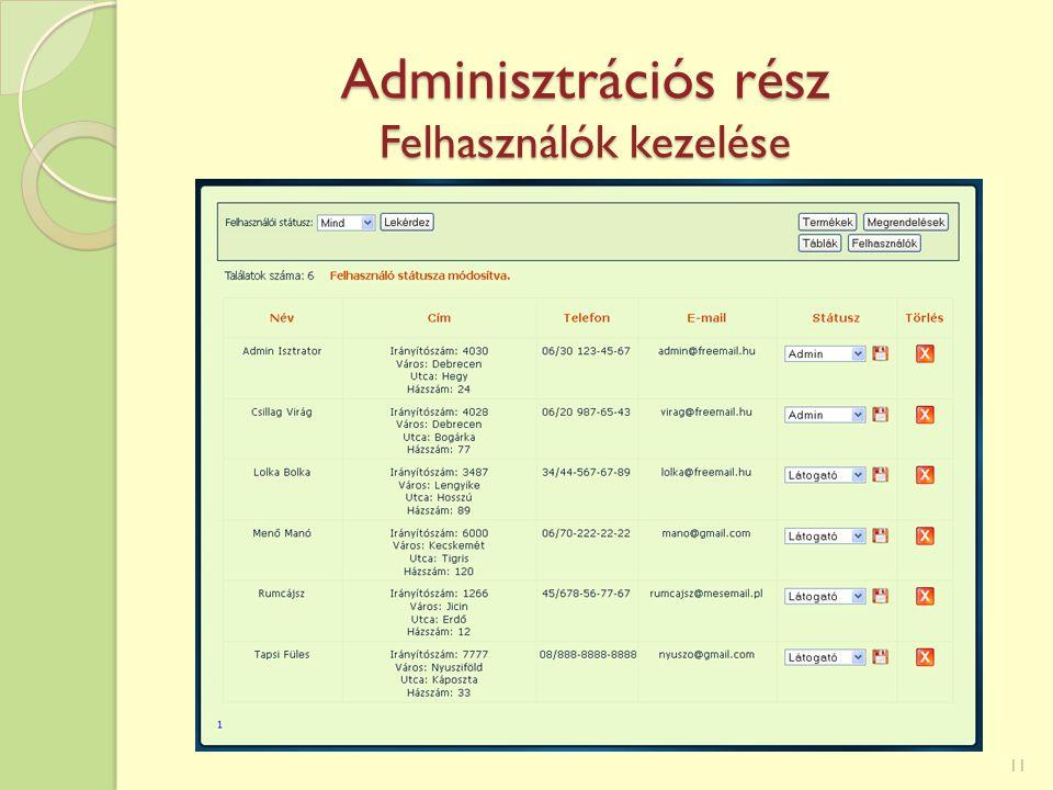 Adminisztrációs rész Felhasználók kezelése 11
