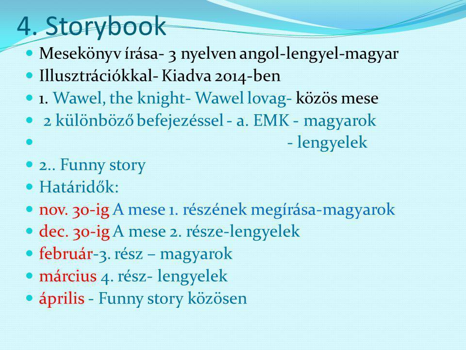 Website Bemutatkozó passportok elküldése-lengyelek Saját Comenius weblap feltöltése: - Teamek munkájának rövid összefoglalója - Eseménynaptár - Névsor - Fényképek