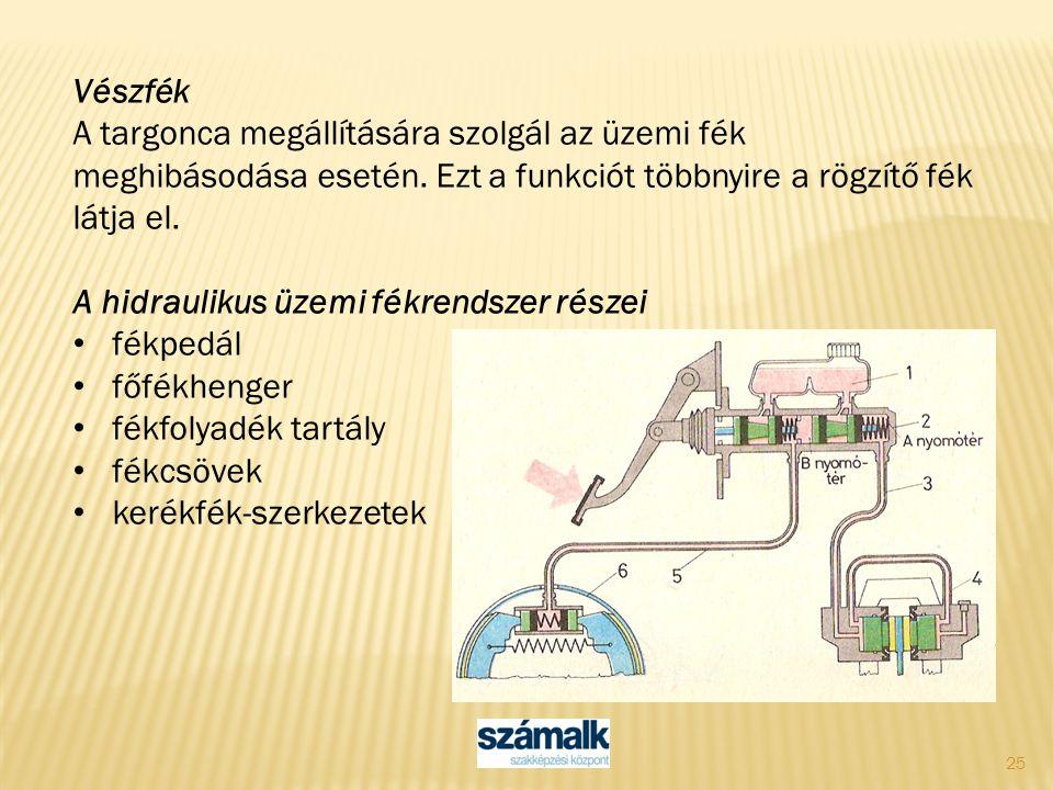 25 Vészfék A targonca megállítására szolgál az üzemi fék meghibásodása esetén. Ezt a funkciót többnyire a rögzítő fék látja el. A hidraulikus üzemi fé