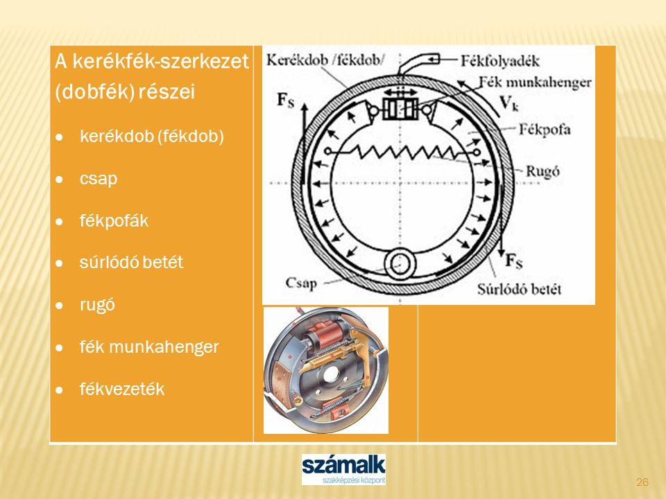 26 A kerékfék-szerkezet (dobfék) részei  kerékdob (fékdob)  csap  fékpofák  súrlódó betét  rugó  fék munkahenger  fékvezeték