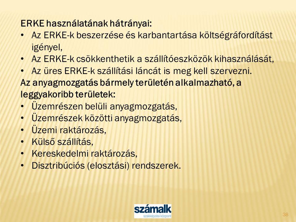 38 ERKE használatának hátrányai: Az ERKE-k beszerzése és karbantartása költségráfordítást igényel, Az ERKE-k csökkenthetik a szállítóeszközök kihaszná
